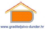 G.Z.R. vl. Anto Dunđer logo